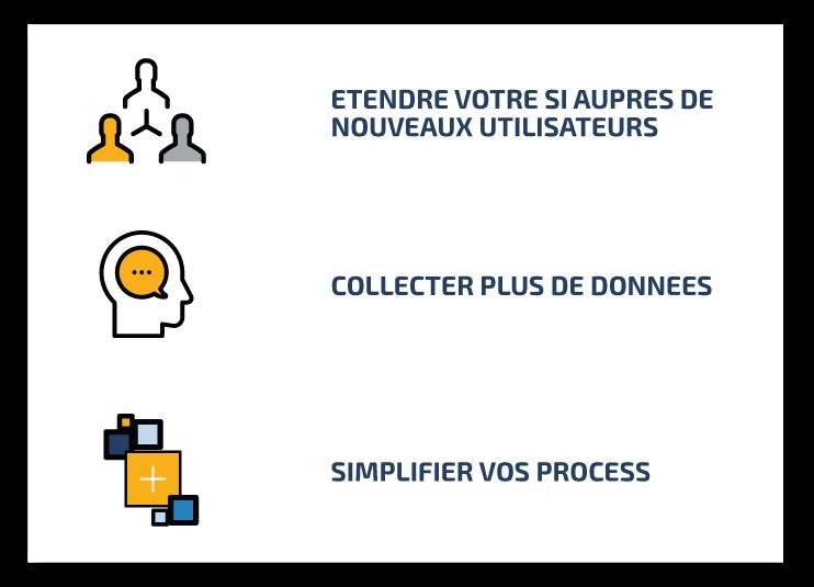 SAP DVA, SAP Cloud Platform, TMA, S/4HANA